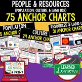 People & Resources (Population, Culture, Land Use) Geography Anchor Charts