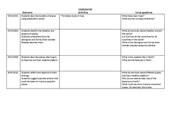 Geography Plan grade 2