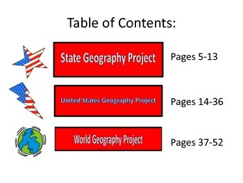 Geography Post Card Project