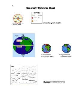 Geography Reference Sheet