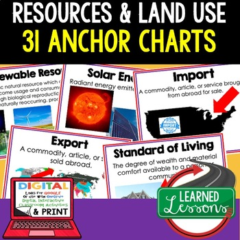 Geography Resources & Land Use 31 Anchor Charts
