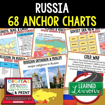 Geography Russia 68 Anchor Charts (Great as Bellringers, Word Walls, Bulletins)