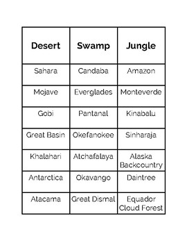 Geography Sorting Cards
