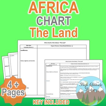 Africa The Land Physical Geography Chart