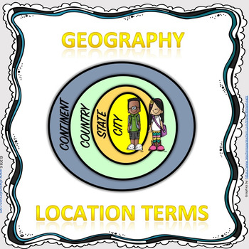 Geography Terms Visual