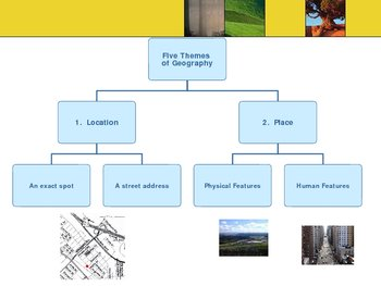 Geography Themes