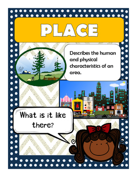 Five Themes of Geography Poster Pack