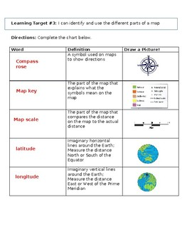 Geography Unit Study Guide Answer Key (S.S. Framework Aligned)