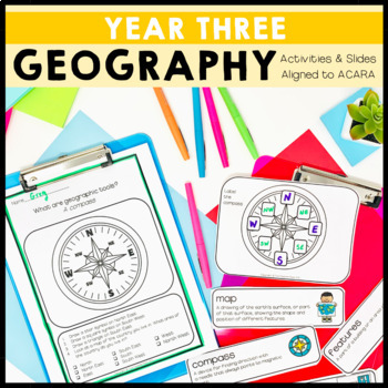 Geography Unit Year 3 Maps Places, Spaces and the Environm