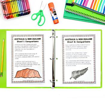 Geography Year 3 Australian Curriculum HASS