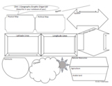 Geography Vocab Graphic Organizer for 6th grade SS GSE