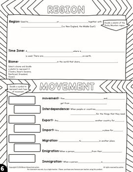 Geography Vocabulary Doodle Vocabulary for the 5 Themes of Geography - 50 words!