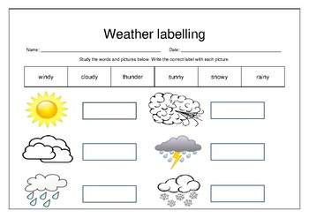 Geography Weather Labelling