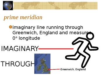 Geography and Map Skills Vocabulary PowerPoint