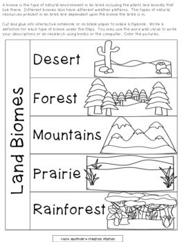Geography and Natural Resources Interactive Unit BUNDLE