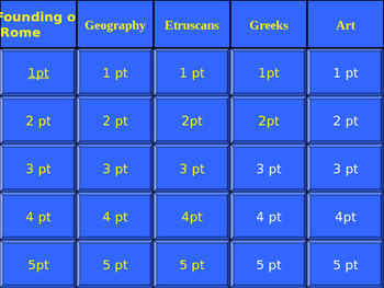 Geography and the Early Development of Rome Jeopardy