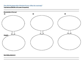 Geography of Ancient Greece paragraph organizer Land