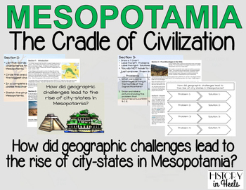 Geography of Ancient Mesopotamia and Rise of City-States