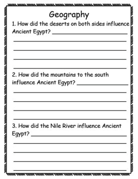 Geography of Ancient Egypt Pack