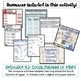 Geography of Egypt and Social Pyramid Bundle