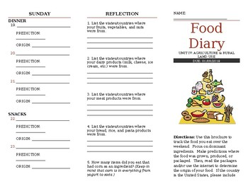 Geography of Food: Food Diary