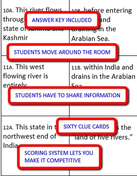 Geography of India: Interdependent Divided Questions Activity