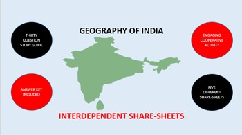 Geography of India: Interdependent Share-Sheets Activity