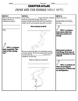 Geography of Japan and the Koreas DOODLE NOTES!