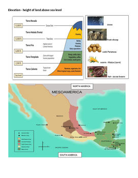 Geography of Mesoamerica accommodated