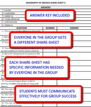 Geography of Mexico: Interdependent Share-Sheets Activity