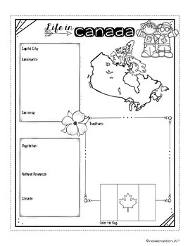 Geography of North America INB Foldables
