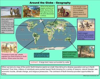 Geography of the United States - A Fifth Grade SMARTBoard Introduction