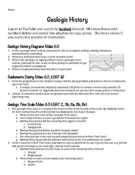 Geologic History Unit Packet