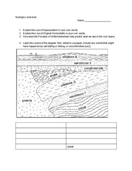Geologic Principals Quiz