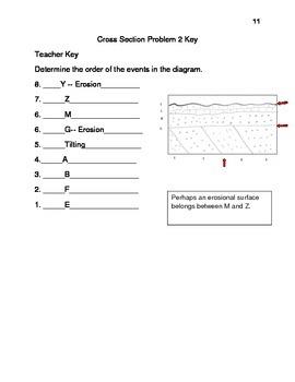 Geologic Principles