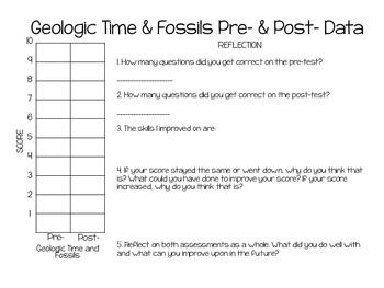Geologic Time Quiz