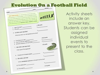 Geologic Time Scale Activity.  EVOLUTION on a FOOTBALL FIELD