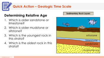 Geologic Time Scale - Supplemental Lesson - No Lab