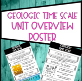 Geologic Time Scale Unit Overview Posters