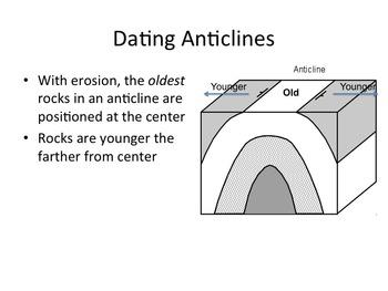 Geologic Time Teaching Slides