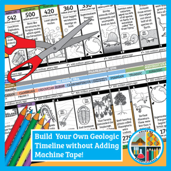 Geologic Time Scale: The No-Adding-Machine-Tape, Annotated, Illustrated Timeline