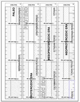 Geologic Time Scale The No Adding Machine Tape Annotated