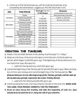 Geologic Timeline Activity -Students create timeline using adding maching tape.