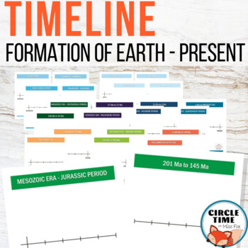 History of Earth - Modern Time BUNDLE Geologic Timescale Timeline Bulletin Board