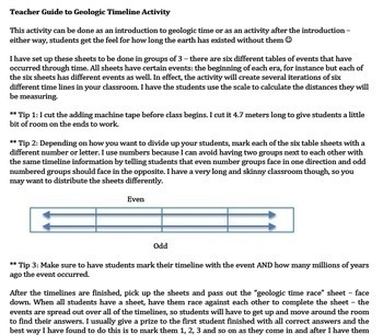 Geologic Timeline Lab, Geologic Time, History of the Earth Activity / Lab