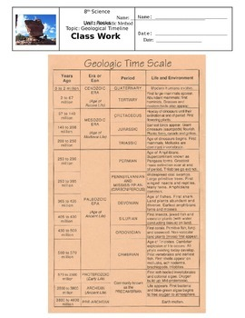 Geologic Timeline Lesson Activities