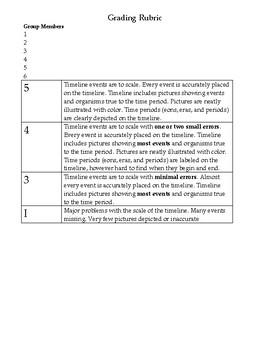 Geologic Timeline Project
