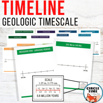 Geologic Timeline - Science, World History, and Book of Centuries