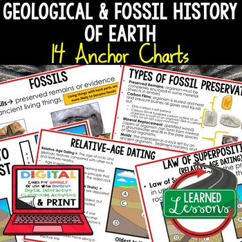 Earth Science Geological and Fossil History of the Earth Anchor Charts