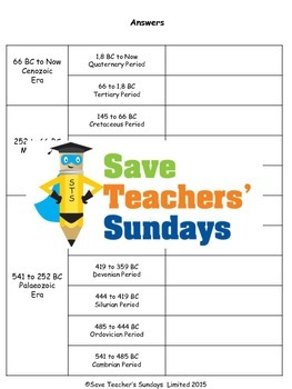 Geological time periods / timeline Lesson plan and Worksheet / Activity